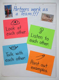 Creative Charts For School Chartchums Creative Classroom Charts Classroom Charts