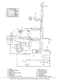 1974 sportster coil wiring diagram just another wiring diagram blog • harley davidson coil wiring just another wiring diagram blog u2022 rh aesar store harley handlebar wiring diagram harley coil wiring