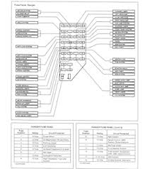 1995 ranger fuse box wiring diagram site solved on a 1995 ford ranger where is the fuse for the fixya 1995 ranger transfer case 1995 ranger fuse box