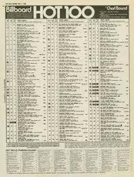 Billboard Music Charts 1980 23 Best Billboard Music Charts Images Music Charts