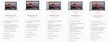 apple macbook pro 13 mitat