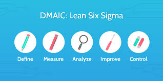 Dmaic The Complete Guide To Lean Six Sigma In 5 Key Steps