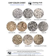 Paint Chips Standard In Stock Color Blends