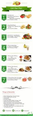 92 Best Diet Chart Images In 2019 Diet Diet Chart Health