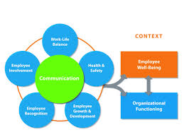american phsycological association psychology in the workplace and its role in wellness programs hero