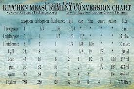 Kitchen Measurement Conversion Chart Magnet