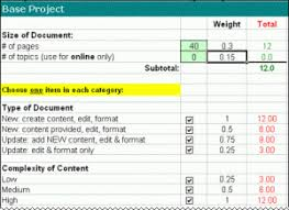 Project Estimate Template Excel Estimation Template Excel Magdalene Project Org