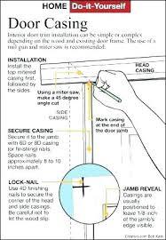 replacing exterior door jamb and threshold replacing exterior door jamb and threshold replace exterior door frame