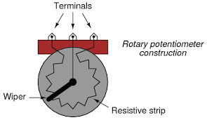 potentiometer as a voltage divider dc circuits electronics potentiometer as a voltage divider