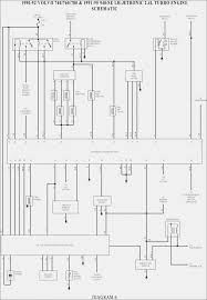 11 advice that you must listen before diagram information 11 volvo 11 engine schematics example electrical wiring diagram • volvo 940 air conditioning