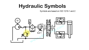 hydraulic circuit symbol explanation youtube hydraulic circuit diagram online tool hydraulic circuit symbol explanation