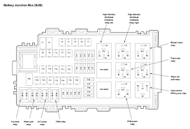 abs fuse location 2001 mustang 2004 mustang fuse locations wiring 2009 chrysler 300 fuse box diagram at 2006 Chrysler 300c Fuse Box Diagram