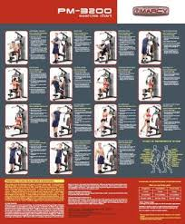 Marcy 150 Lb Weight Stack Home Gym With Arm Press Mwm988