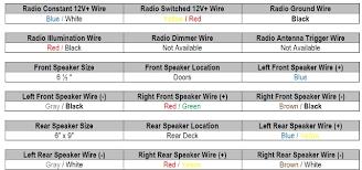 97 civic wiring diagram wiring diagram schemes
