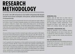 Research Methodology In Thesis | Dissertation | Pinterest | Proposal ...