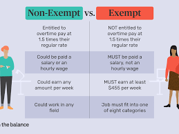 Massachusetts State Employee Salary Chart Difference Between An Exempt And A Non Exempt Employee