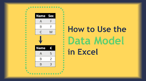 How To Use The Data Model In Excel Microsoft Excel Excel Gorilla