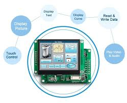 """5.0"""" <b>Intelligent</b> TFT LCD Touch Module with Controller + Program to ..."""
