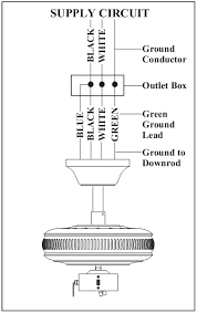 home wiring ceiling fan diagram home wiring diagrams typical ceiling fan wiring diagram