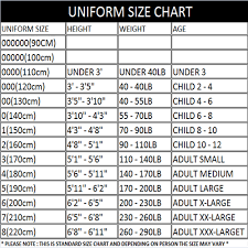 Chest Protector Size Chart Chest Pad Mudo