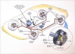 abs brakes diagrams sun devil auto sun auto service abs brakes