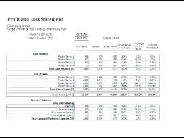 Profit And Loss Template For Self Employed Sample Profit And Loss Form Profit Loss Samples Of Profit And Loss