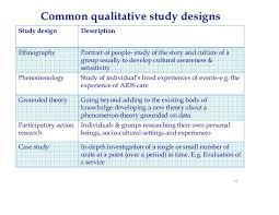 Qualitative data analysis SlideShare