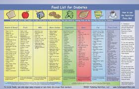 11 Proper Foods High In Purines Pdf