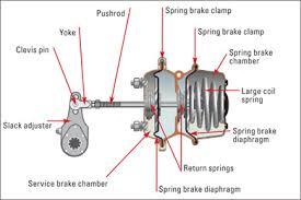 volvo volvo semi truck diagram volvo image wiring diagram similiar semi truck air line diagram keywords