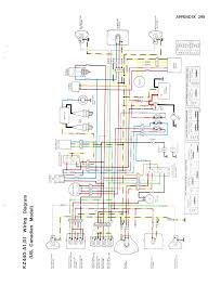 kawasaki kz650 wiring diagram lovely kz1000 ignition system wiring kawasaki kz650 wiring diagram new kz1000 ignition system wiring diagram wiring diagram amp fuse box