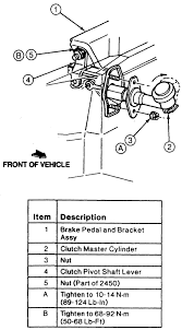 ford ranger trailer wiring diagram in addition 1972 ford f 250 ford ranger trailer wiring diagram in addition 1972 ford f 250 wiring ford