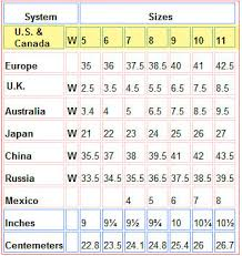 Us Size Chart To China Chinese Online Charts Collection