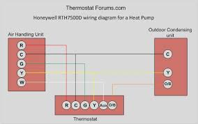 honeywell rth7500d 7 day programmable thermostat digital thermostat wiring diagram honeywell rth7500d programmable thermostat wiring diagram for a heat pump system