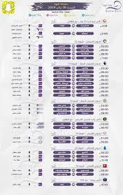 هدف اليوم: جدول مباريات اليوم 18/1/2020 | Facebook photos, Tech company  logos