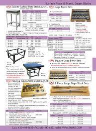 Details About Shars 87 Pcs Metric Rectangular Gage Blocks Set Din861 Grade 2 Cert New