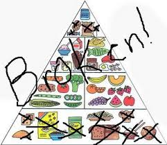 animal food pyramid.  Food The USDA Is Preparing To Unveil Its Most Recent Revision Of Much  Maligned Dietary Guidelines Throughout Animal Food Pyramid
