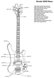 fender artist series geddy lee jazz bass 3 tone sunburst geddy check out this great guitar web site guitar j4z7q38x