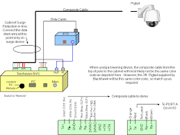 cctv wiring diagram cctv image wiring diagram cctv diagram installation cctv auto wiring diagram schematic on cctv wiring diagram