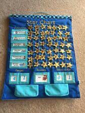 Fiesta Crafts Fabric Star Chart Fiesta Crafts Wallhanging Ebay