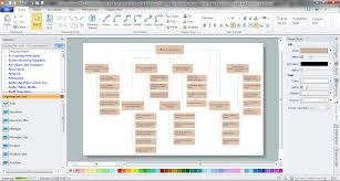 Visio Organisation Chart Template Visio Org Chart Template Shatterlion Info