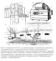 Реферат Подводная сварка и резка ru Более эффективным способом защиты дуги от вредного воздействия окружающей среды является использование порошковой проволоки