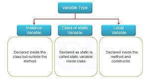 example essay about descriptive questionnaires