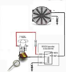 electric fan wiring diagram relay wiring diagram how to control an electric fan a factory thermoswitch standard relay wiring diagram source