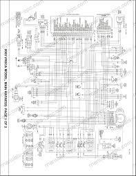 2006 harley davidson heritage softail wiring diagram 2006 1999 heritage softail wiring diagram 1999 auto wiring diagram on 2006 harley davidson heritage softail wiring