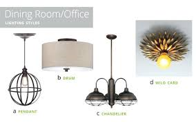 home office light fixtures. Home Office Light Fixtures Lighting Style Ideas Depot Led