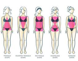 Swimsuit Body Type Chart How To Dress Up Stylishly If Your Body Type Is Plus Size
