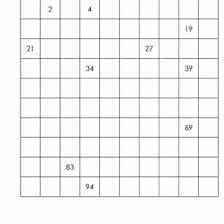 Blank 100 Number Chart 18 Described Blank 100 Chart Kindergarten
