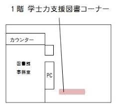 城西大学 水田記念図書館whats New