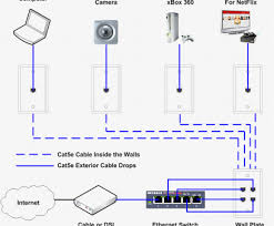 cat 5 wiring diagram straight through cleaver straight through cat 5 wiring diagram straight through top cat5 wire diagram cat5e wiring 568b best 5