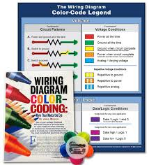 wiring diagram colors wiring wiring diagrams online wiring harness color